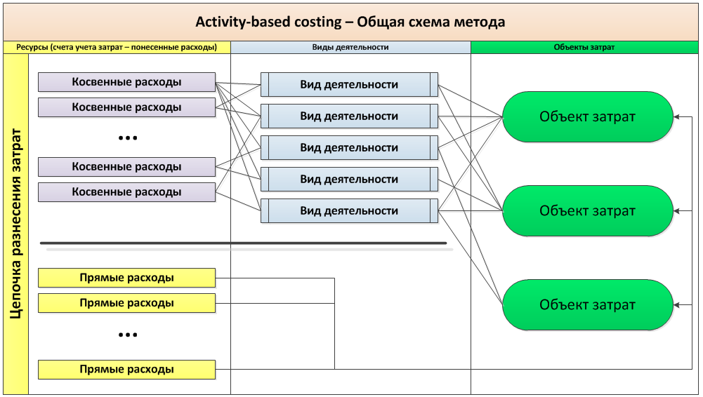 activity_based_costing_schema