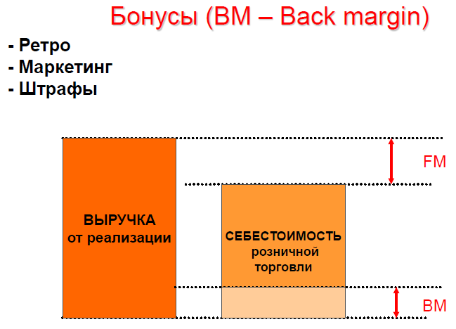 BackMargin_PnL