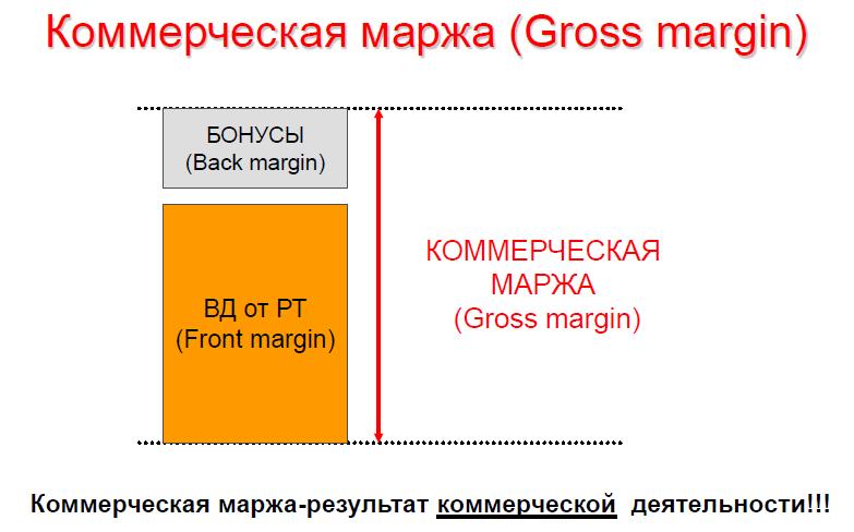 GrossMargin_PnL