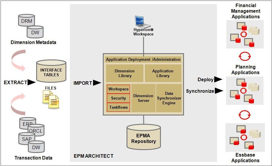 Functional_diagram_EPMA
