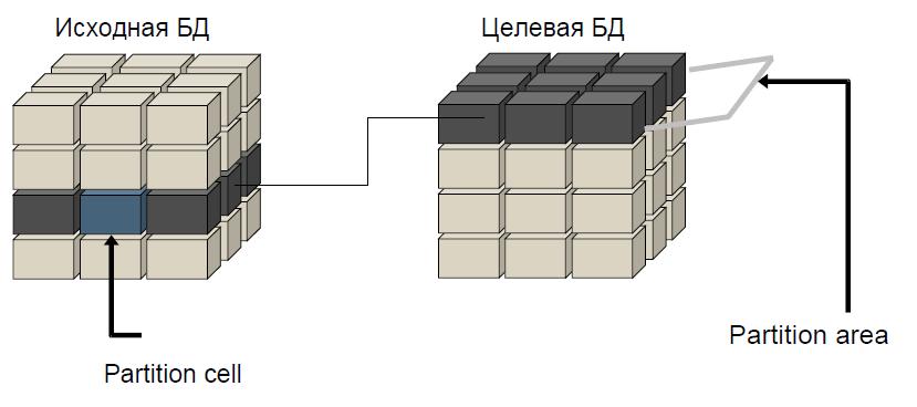 basic_concepts