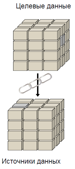 linked_partitions