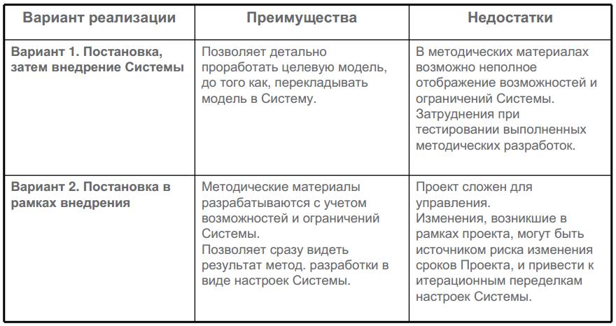 project_realization