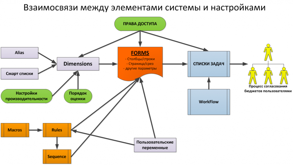 Схема компаний картинки схемы
