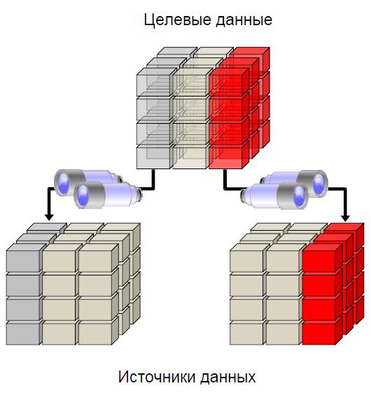 transparent_partitions