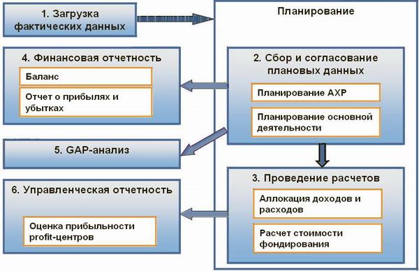 financial-planning-schema