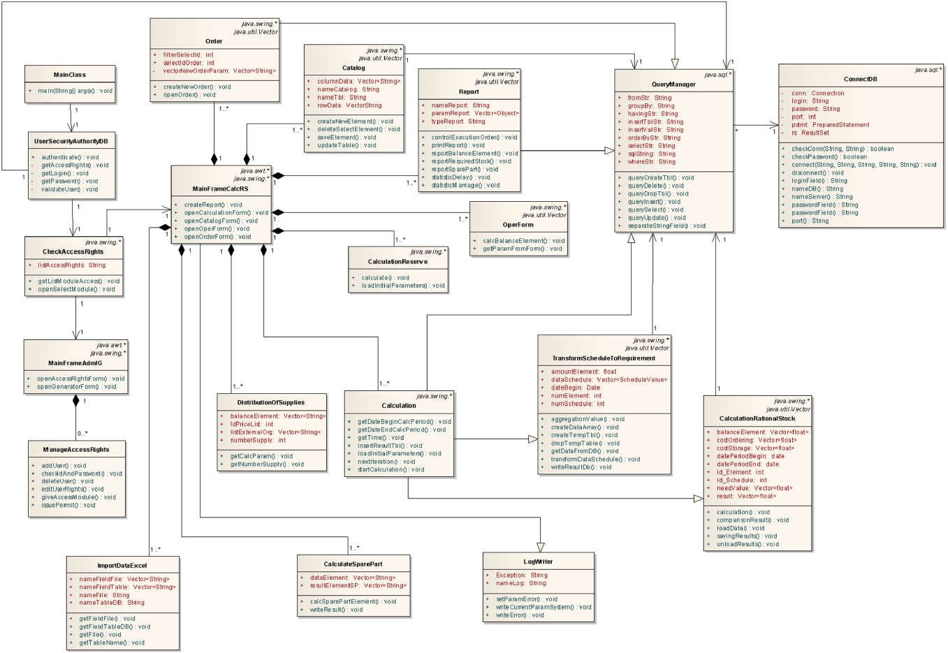 UML_Classes_diagram