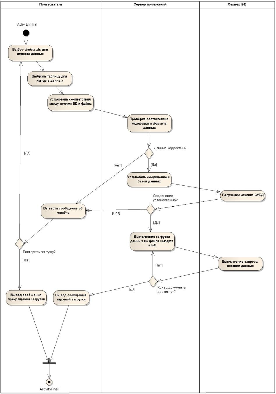 pdf Конструкции направляющих