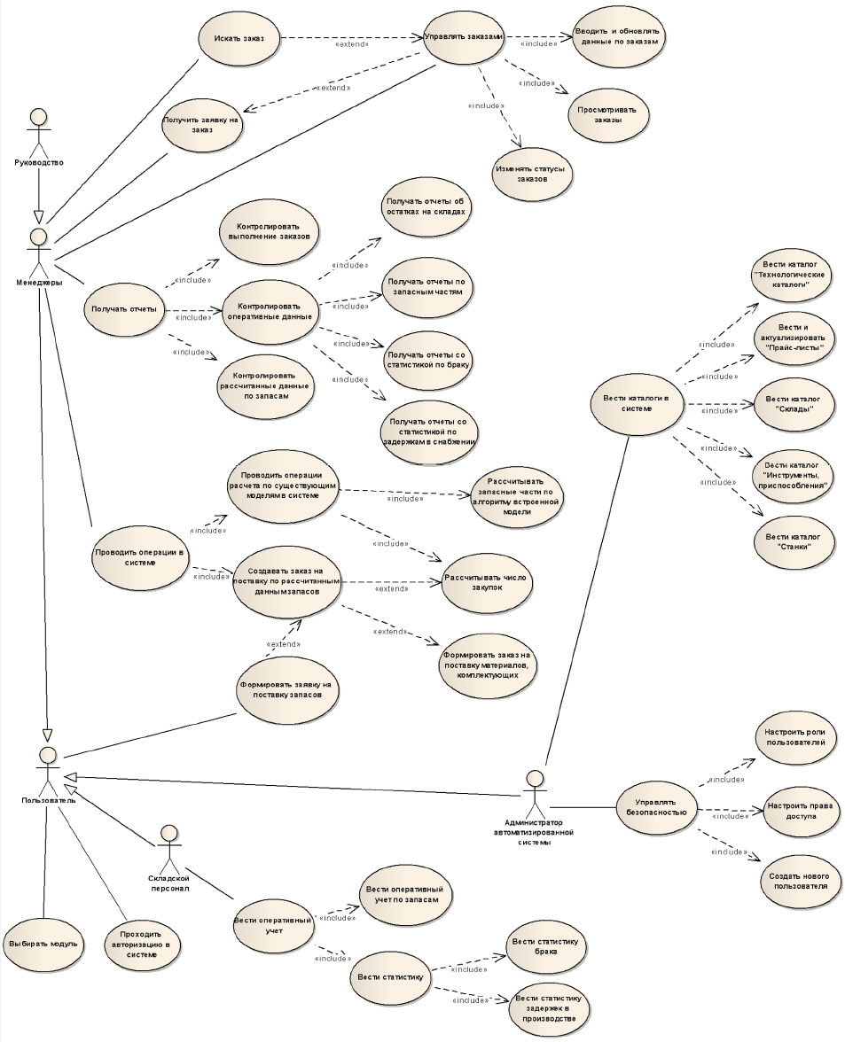 UML_Use_cases_Diagram