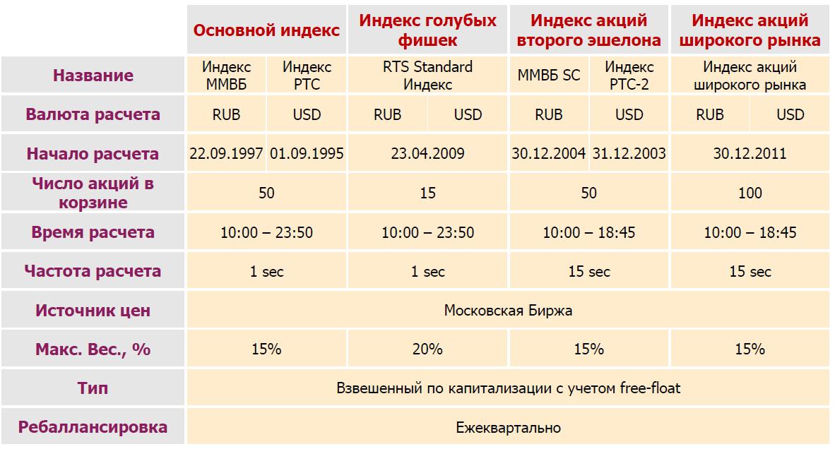 characteristic_index