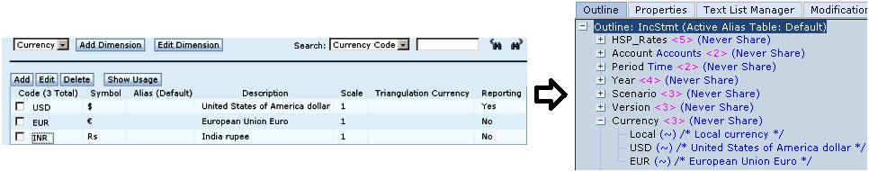 Просмотр измерения Валюты (Currency)