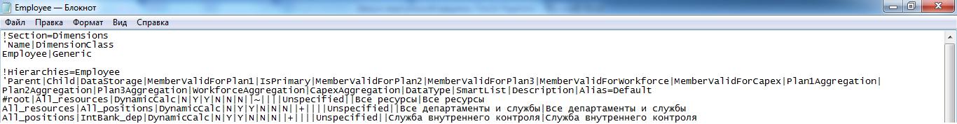 Файл для загрузки метаданных с сотрудниками
