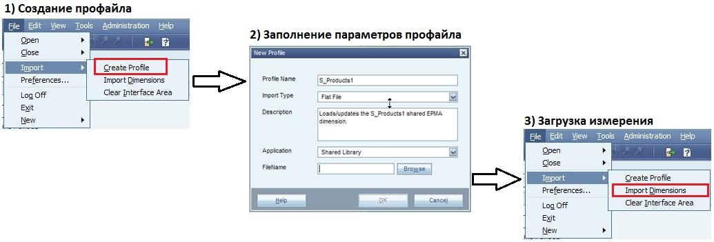 Загрузка измерения из flat file