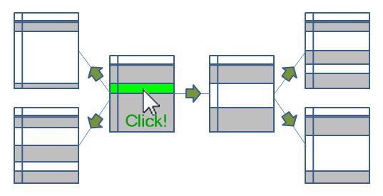 Механизм работы QlikView. Как работает QlikView?