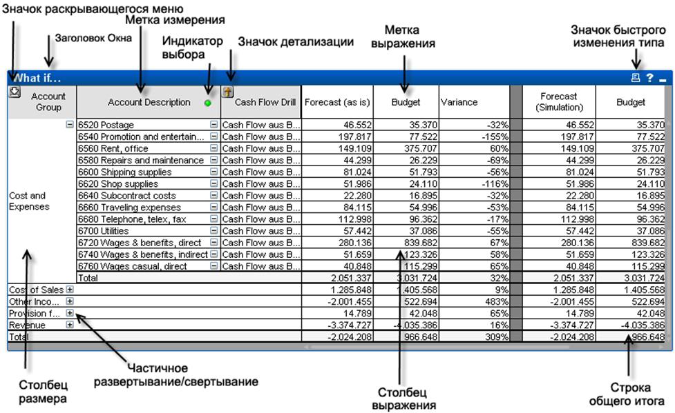 componenti_tablichnih_diagram_qlikview