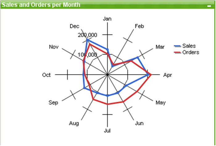 diagramma_radar