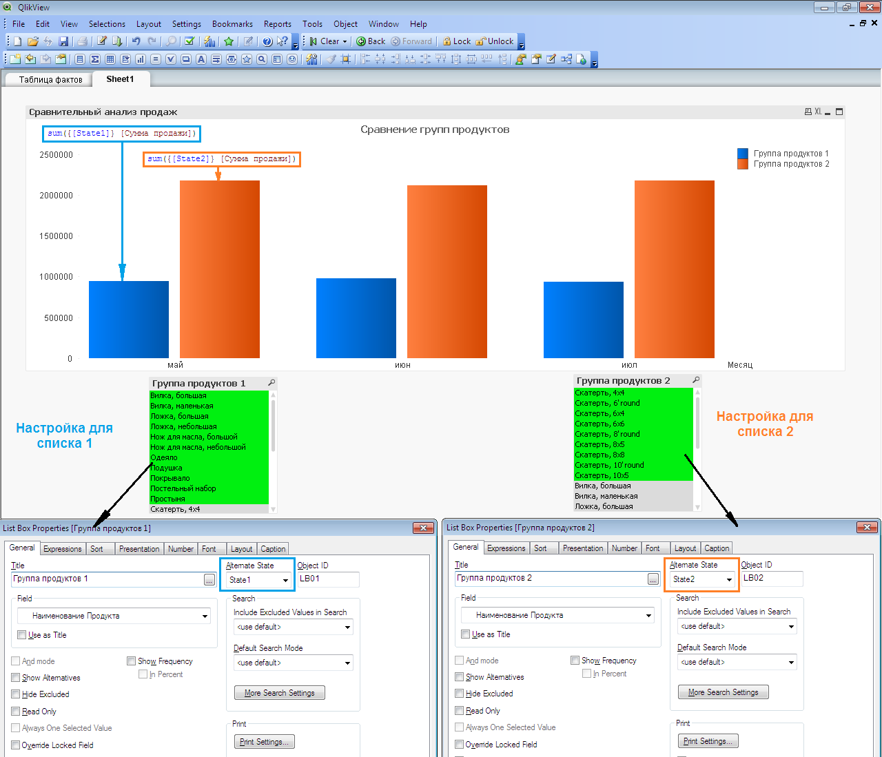 Графическое отображение всех настроек при создании гистограммы для сравнительного анализа групп продуктов