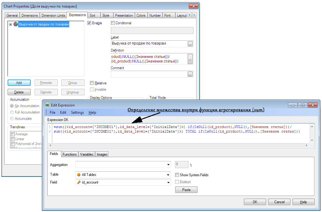 Пример использования анализа множеств (set analysis) в qlikview
