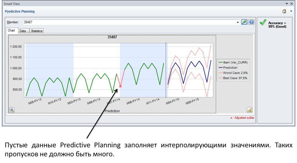chart_missing_data
