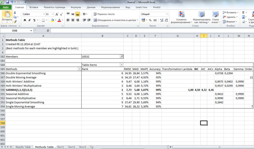methods_table