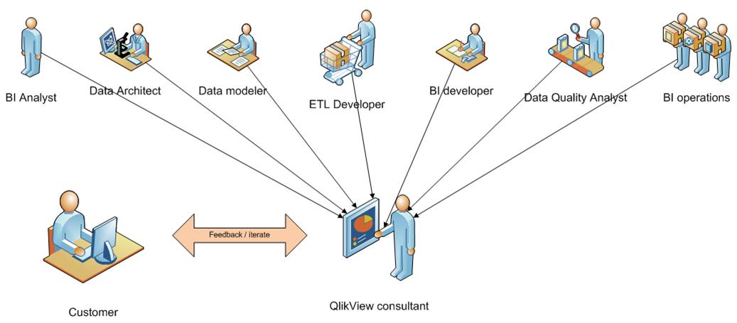 QlikView_workflow