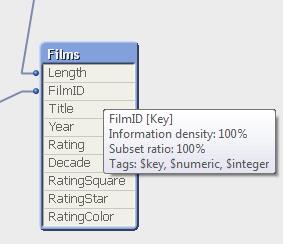 Определение Information Density и Subset Ratio