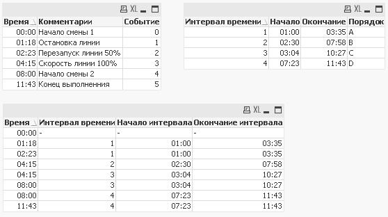 IntervalMatch - результат применения