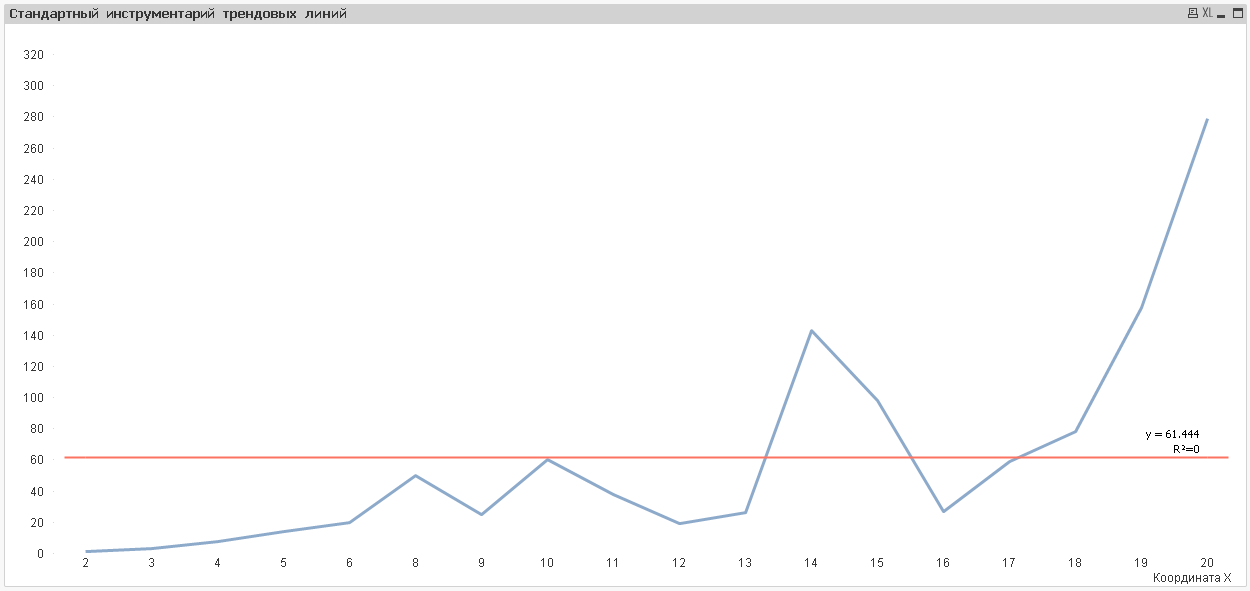 average_trendlines_in_qlikview