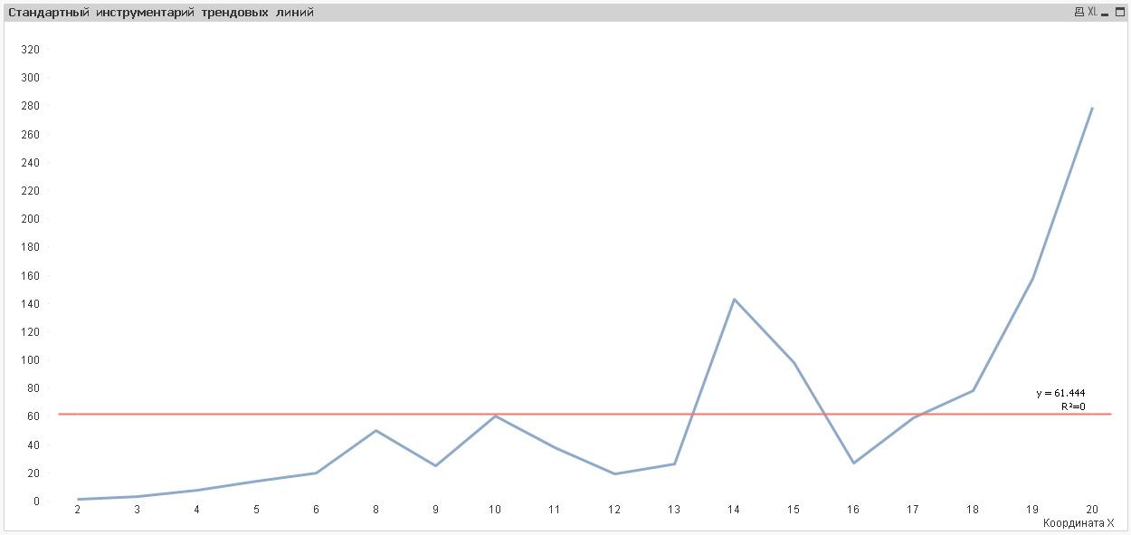 average_trendlines_in_qlikview