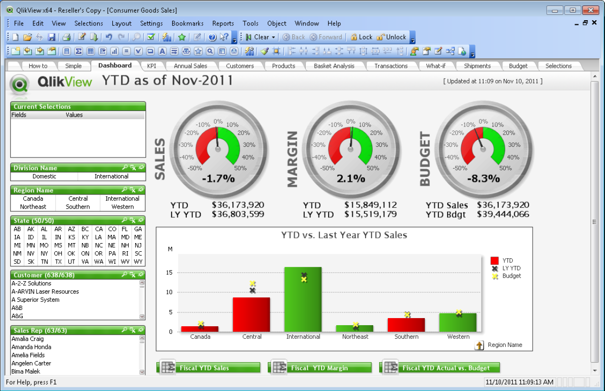 dashboard_example