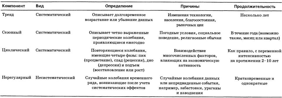 economic_cycle