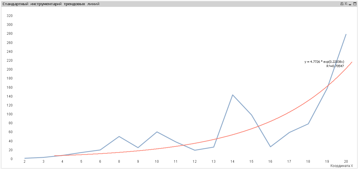 exponential_trendlines_in_qlikview