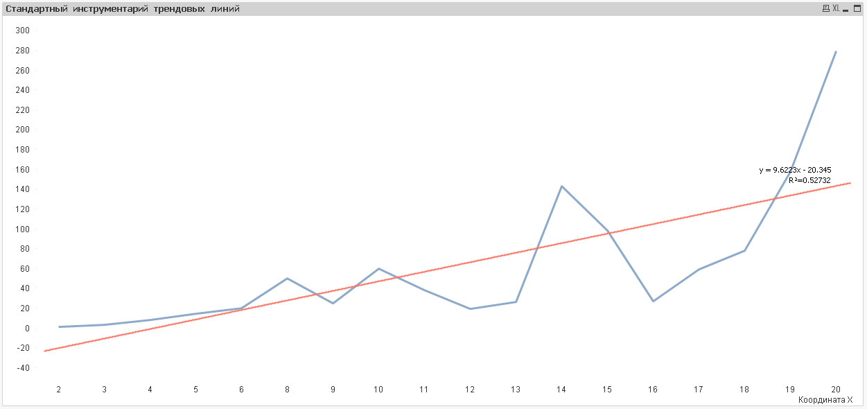 linear_trendlines_in_qlikview