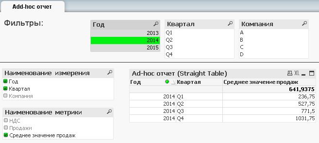 result_table_adhoc