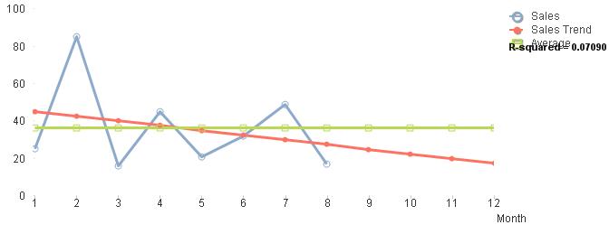 sales_trend_variant_1