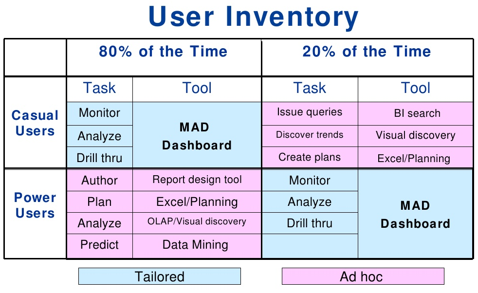 user_inventory