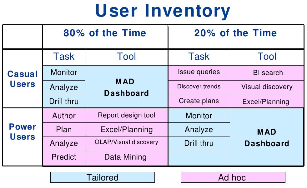 user_inventory