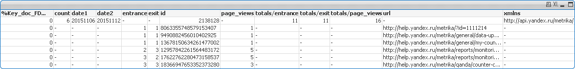 demo_yandex_metrika_data