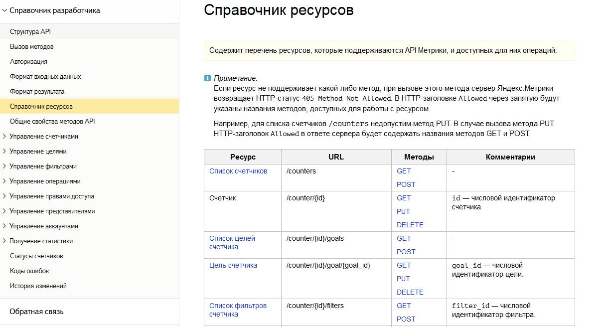manual_about_resources_api_metrika