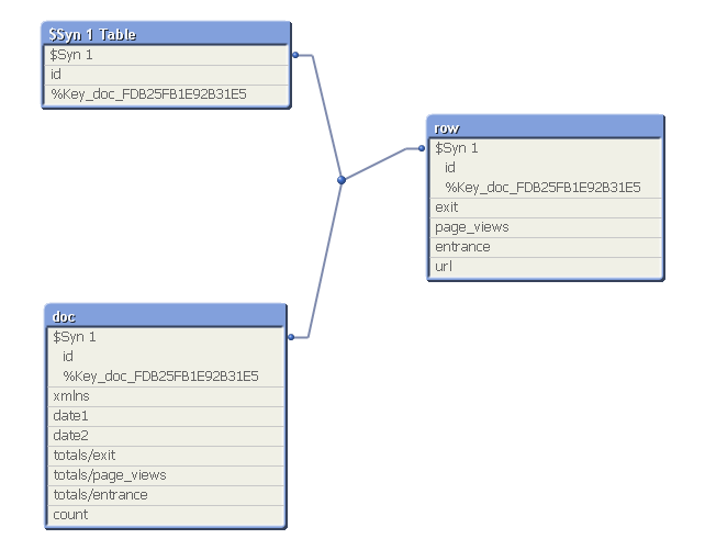 qlikview_data_model_yandex