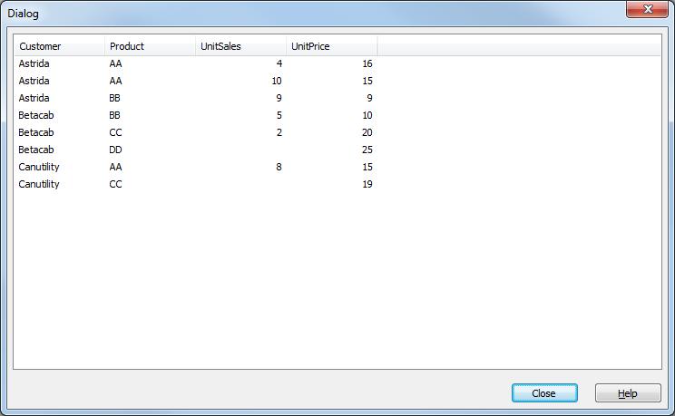 Aggr функция в QlikView для продвинутой аналитики