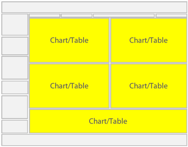 Qlikview for Qlikview table design