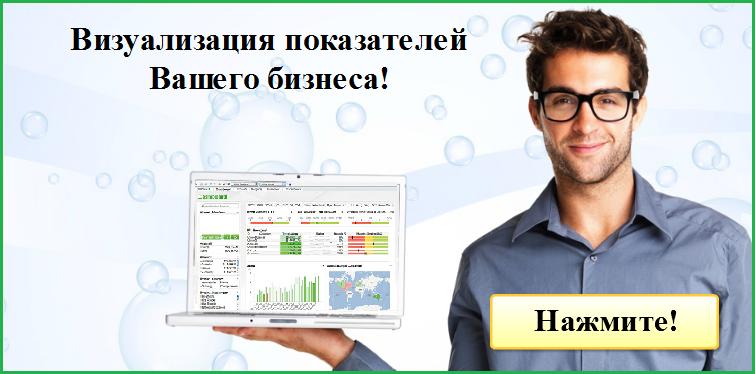 QlikView и Qlik Sense услуги