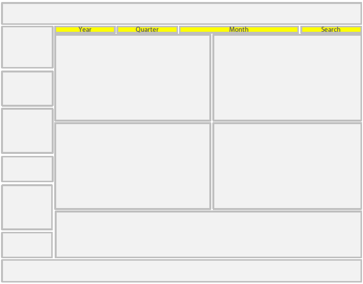 qlikview_period_dimensions