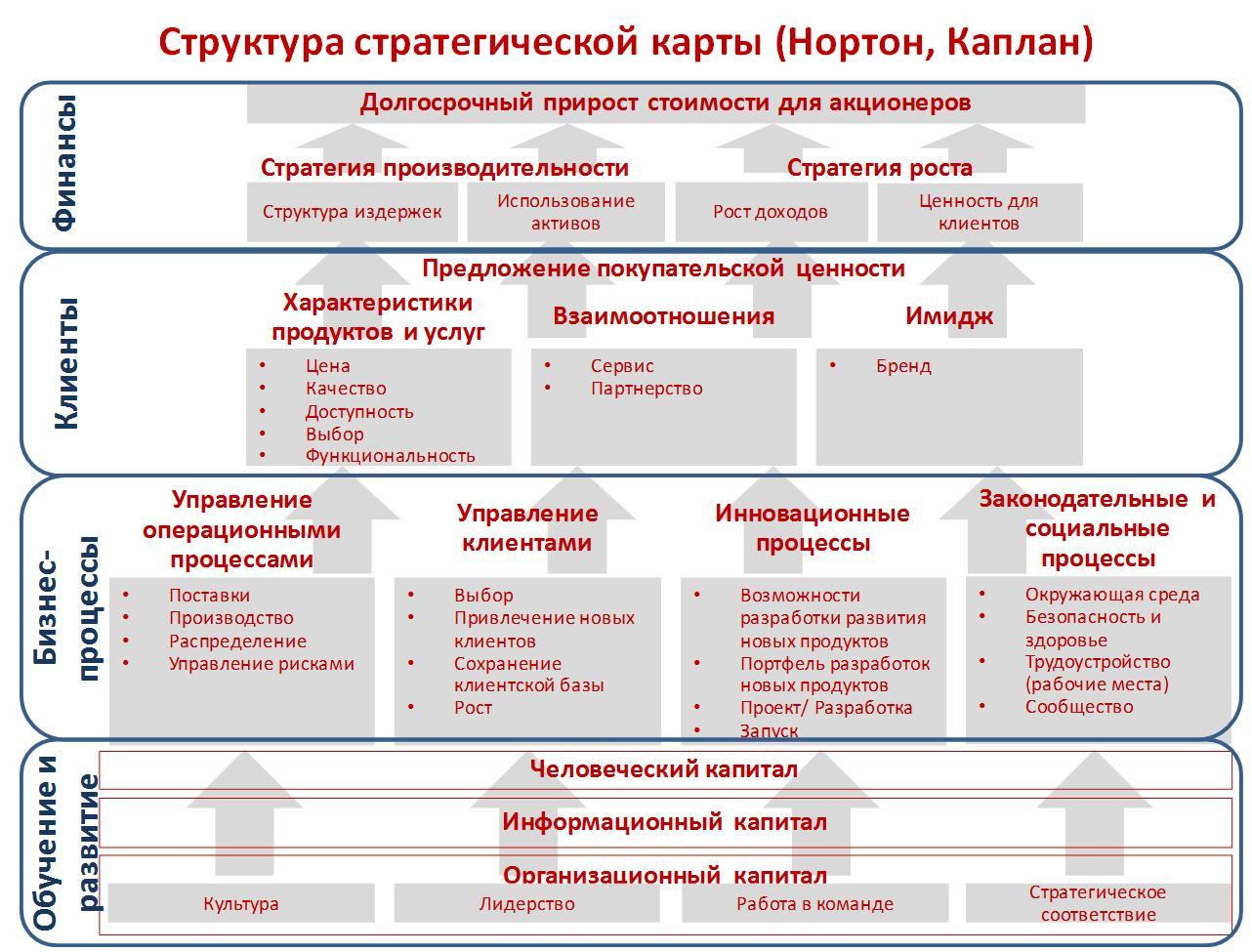 strategic_map