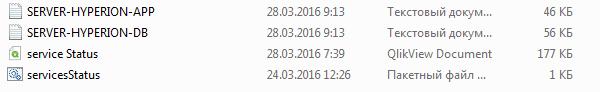 Список объектов системы мониторинга сервисов в QlikView