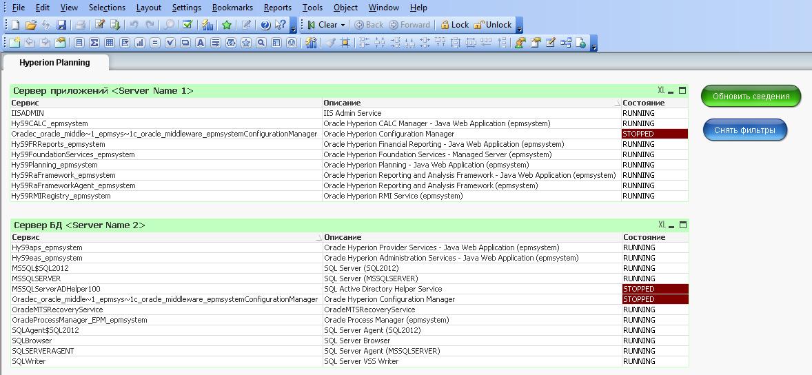 Система мониторинга сервисов в QlikView