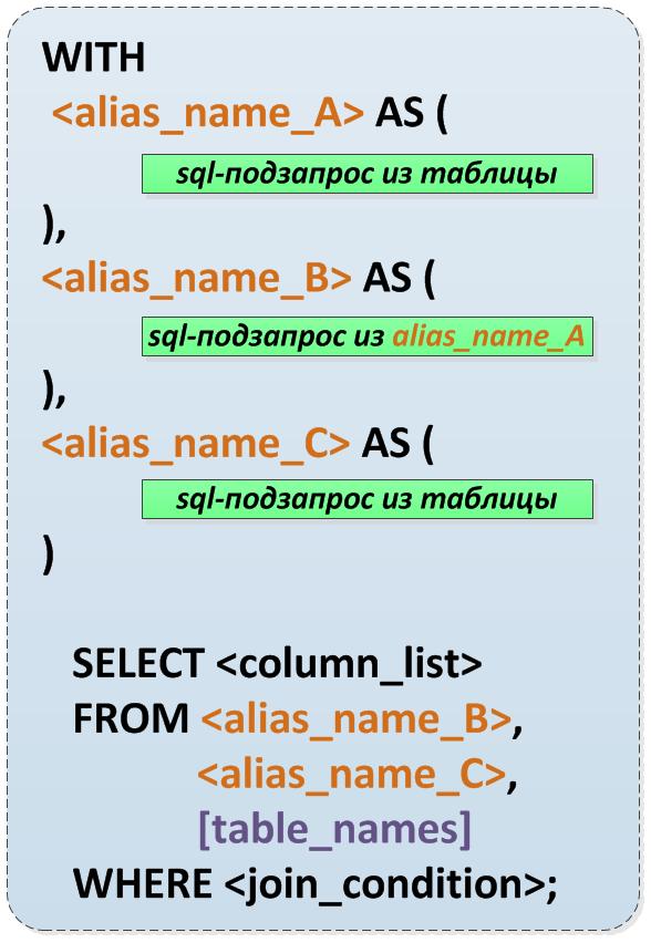 sql with конструкция (основы t-sql и примеры)