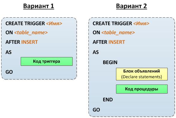 trigger_schema