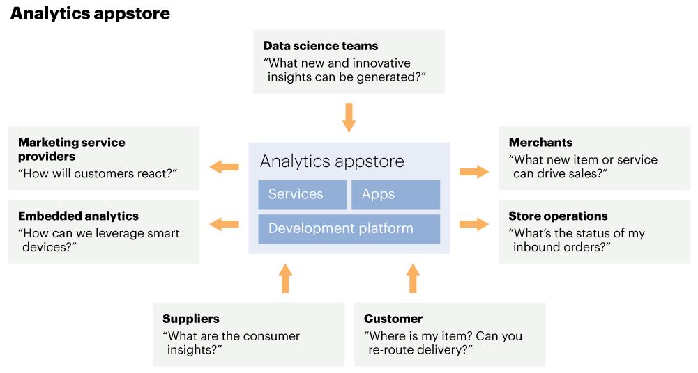 Концепция больших данных Big Data в картинках